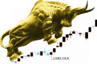 两会定政策,股票配资帮您盈利起航!