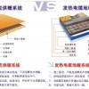 电采暖方式中电热膜地暖和发热电缆地暖哪种好?