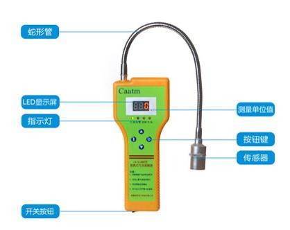 CA-2100H 罐装煤气可燃气体检测仪