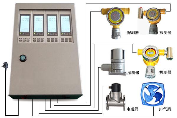 防止氯气中毒的仪器氯气报警器