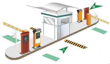 天津停车场系统厂家,智能道闸厂家,智能停车场系统价格