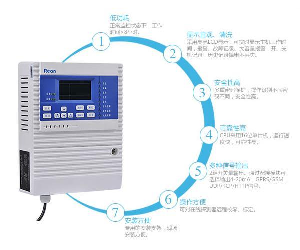 氧气报警器,氧气检测仪,氧气探测器,氧气浓度报警仪