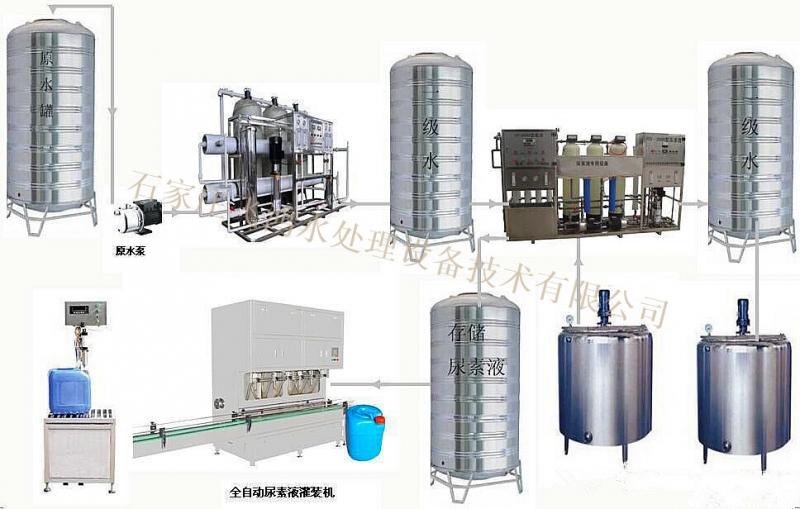 大型纯净水设备,石家庄工业反渗透,内蒙大型纯净水设备