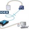 Adderlink KVM延长器X100AS/R