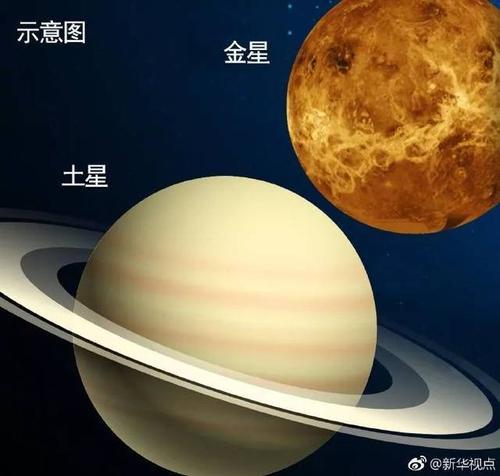 """元宵节遇上""""超级月亮""""""""最大满月""""将现身(2)"""