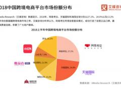 全球报财经道:亚马逊在中国的15年:抢占了先机,最终却失去了市场
