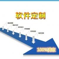 阳泉直销系统双轨制度拆分盘互助制度微信三级分销开发