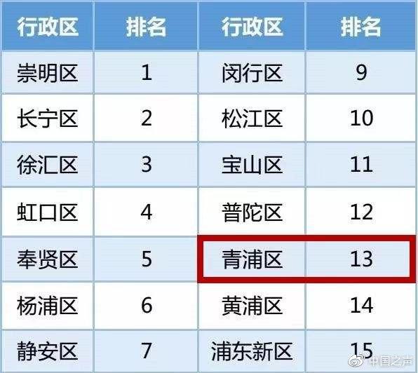上海垃圾分类满月:羊肉串变羊肉吕 奶茶珍珠按颗算