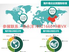 2020中国上海化工环保展