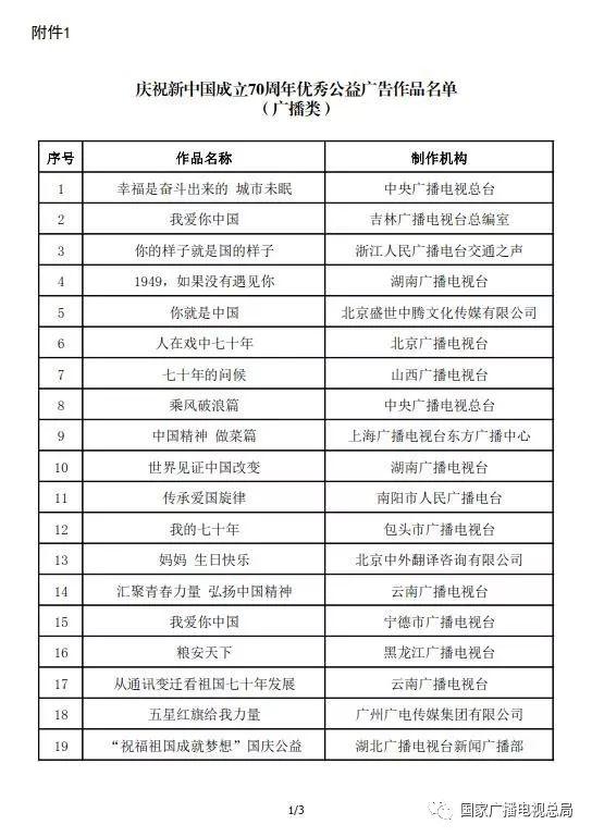 广电总局:国庆公益广告时长不得少于商业广告的3%