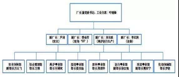 南昌方大特钢致6死事故调查报告公布 26人被追责