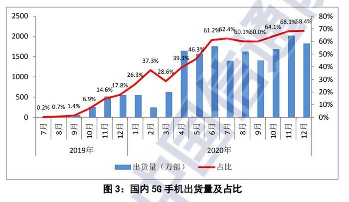 图片来源:中国信通院